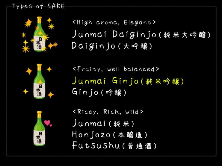日本酒の種類について