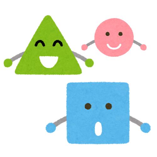 図形(四角形、三角形、円)